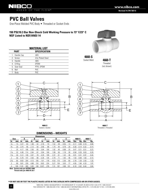 small resolution of pvc ball valves 1 1 pages