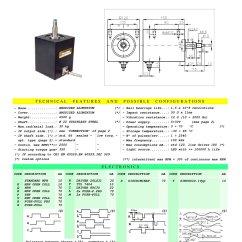 Encoder Wiring Diagram Pbt Gf30 Incremental Library 120 1 2 Pages