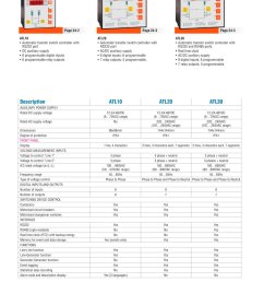 automatic transfer switch controllers 1 6 pages [ 1000 x 1413 Pixel ]