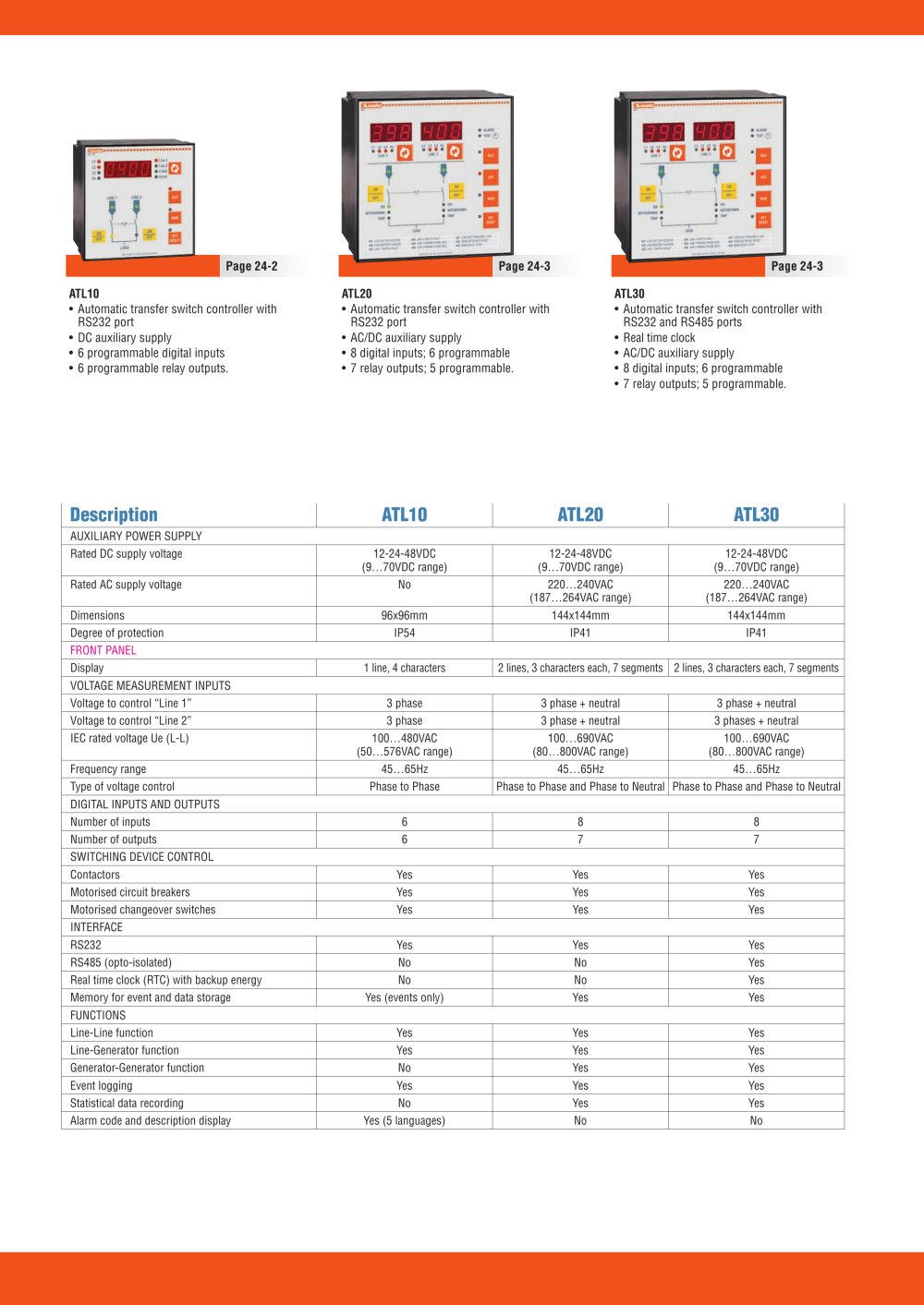 hight resolution of automatic transfer switch controllers 1 6 pages