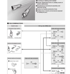 pa5 series m12 connector cable azbil north america pdf catalogue l3 wiring diagram m12 switch wiring diagram [ 1000 x 1412 Pixel ]
