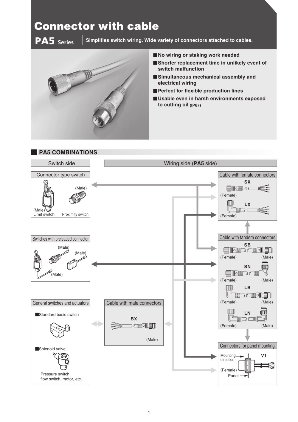 hight resolution of pa5 series m12 connector cable azbil north america pdf catalogue l3 wiring diagram m12 switch wiring diagram