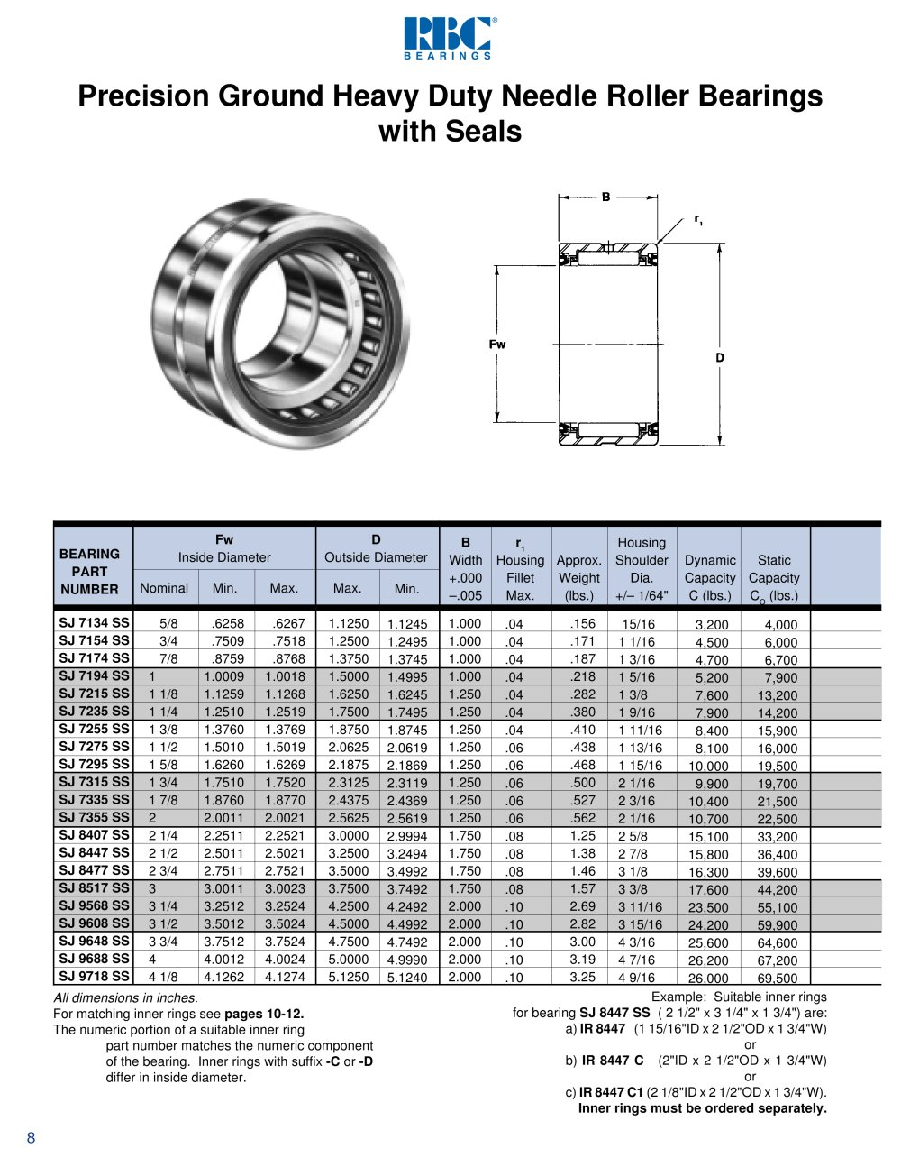 Bearing Number And Size Chart Pdf : bearing, number, chart, Bearing, Chart, Daval