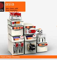 asia fast clean safe flow chemistry 1 9 pages [ 1105 x 1000 Pixel ]