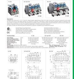 elevator control valves ev blain hydraulics gmbh pdf catalogue plc ladder diagram for elevator old esco elevator hydraulic wiring diagram [ 1000 x 1414 Pixel ]