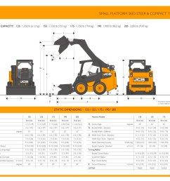 jcb skid steer diagrams data wiring diagram schema skid steer attachments jcb skid steer diagrams [ 1413 x 1000 Pixel ]