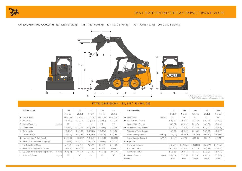 hight resolution of jcb skid steer diagrams data wiring diagram schema skid steer attachments jcb skid steer diagrams