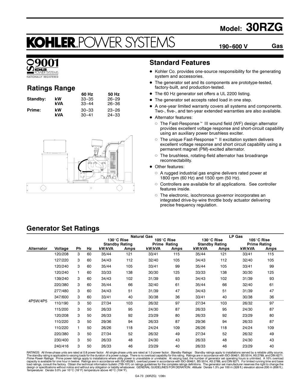 gas generators 30rzg 70589_1b?resize\\=665%2C861 diagrams 997759 kohler ignition wiring diagram kohler engine  at virtualis.co