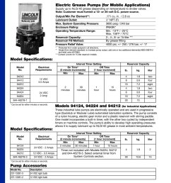 lincoln quicklub wiring diagram product wiring diagrams u2022 lincoln grease pump parts breakdown lincoln auto [ 1000 x 1294 Pixel ]