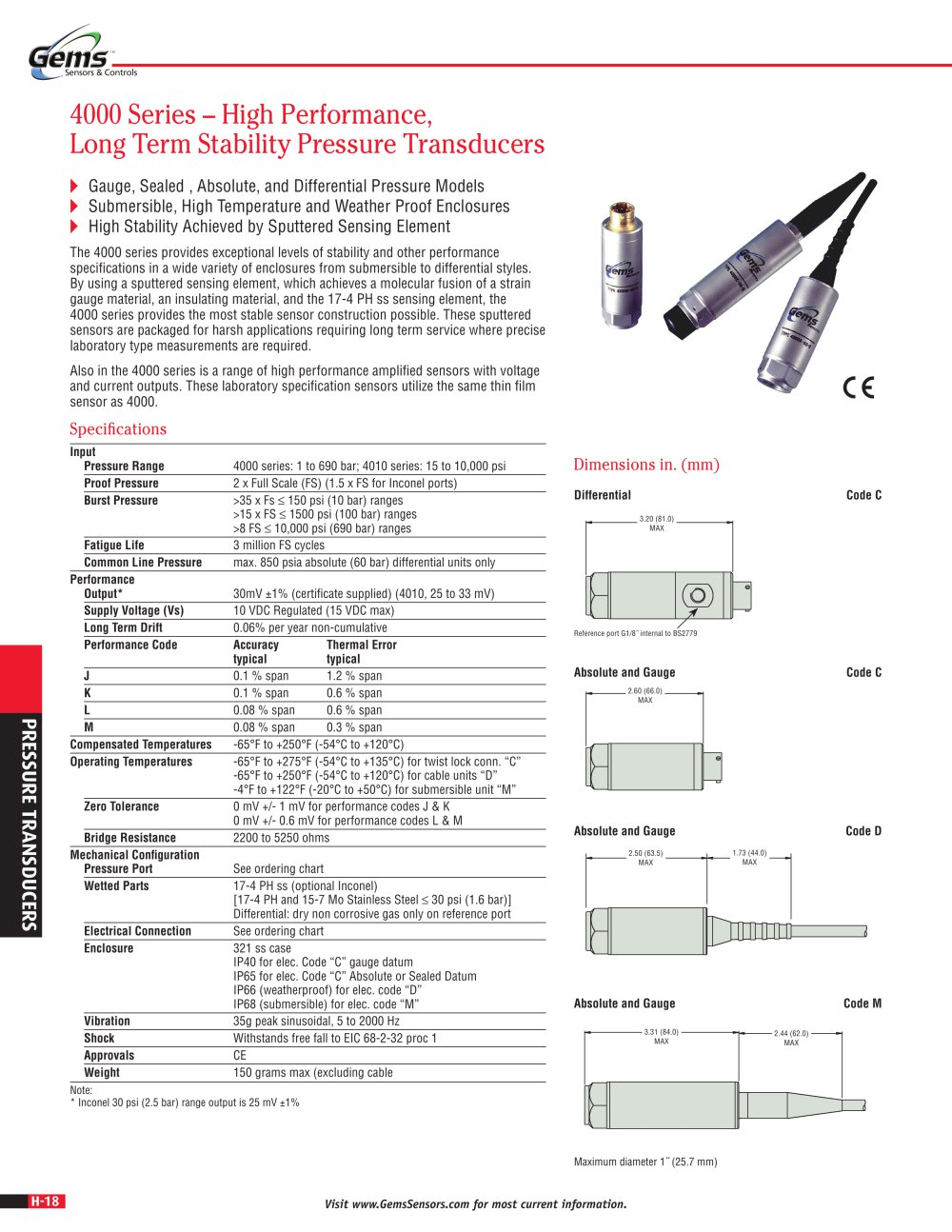 honeywell tje pressure transducer wiring diagram wireless router bioart sensotec : 43 images - diagrams ...