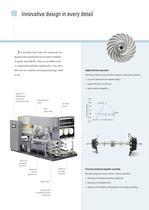ZH 4000-26000 Atlas Copco Oil-free centrifugal compressors