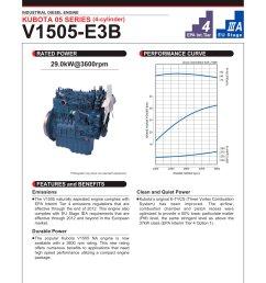 v1505 e3b kubota engine pdf catalogs technical documentation kubota t1560 belt transmission v1505 kubota engines diagrams [ 1000 x 1414 Pixel ]