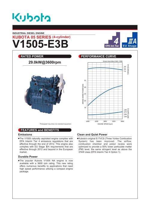 small resolution of v1505 e3b kubota engine pdf catalogs technical documentation kubota t1560 belt transmission v1505 kubota engines diagrams
