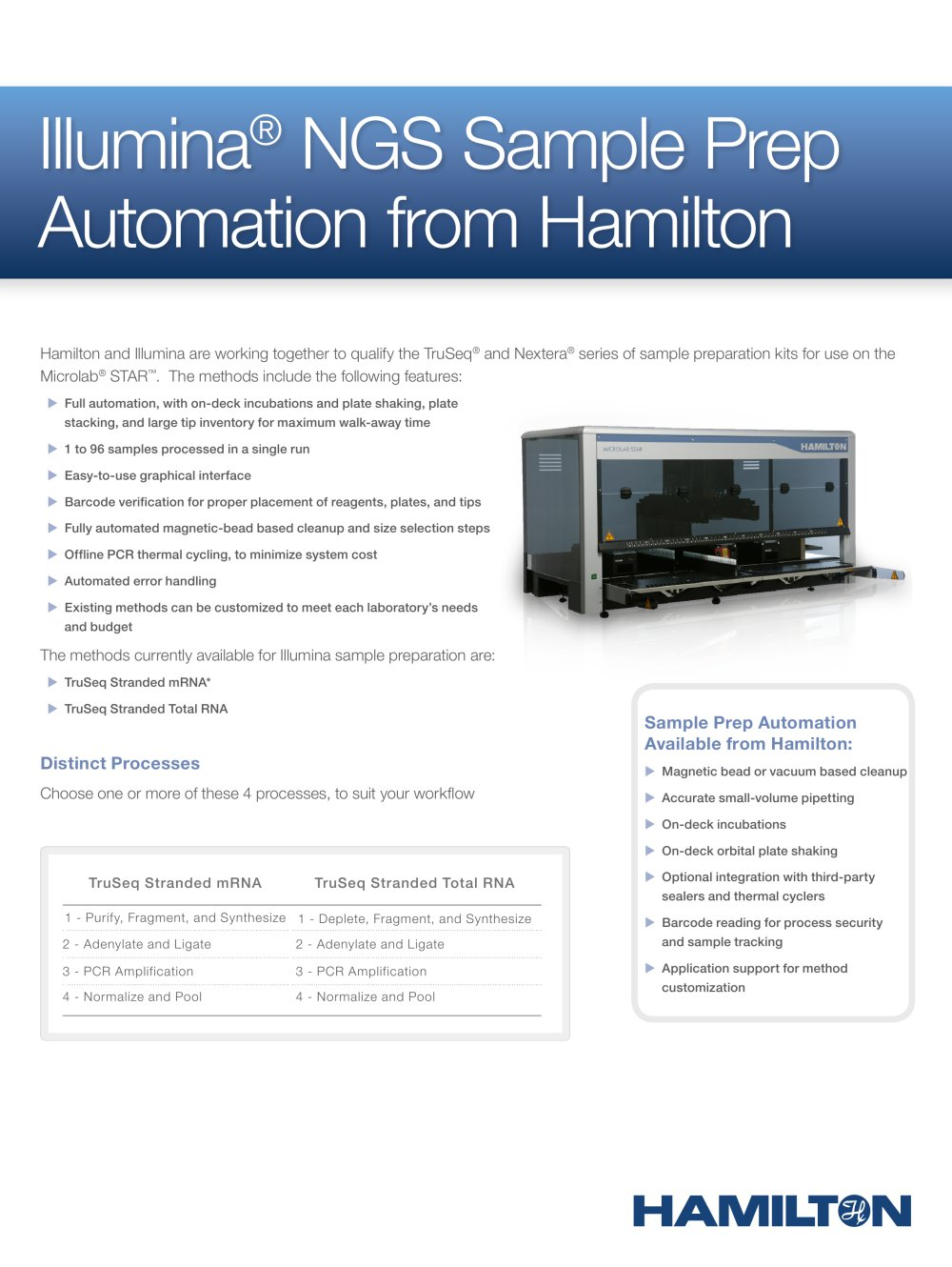 Illumina Ngs Sample Prep Automation From Hamilton - 1 / 4 Pages