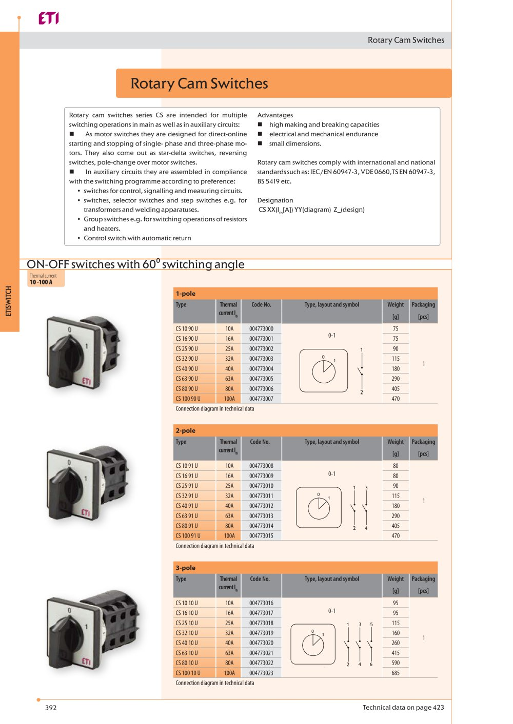 medium resolution of rotary cam switches eti pdf catalogue technical documentation wiring diagram rotary cam switch rotary cam switches