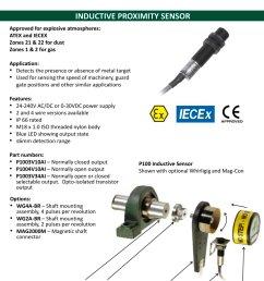 p1003 and p1004 18mm inductive proximity sensor 4b braime cat 3 wiring diagram ac inductive proximity [ 1000 x 1444 Pixel ]