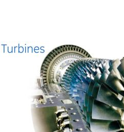 gas turbines catalog 1 31 pages [ 1414 x 1000 Pixel ]