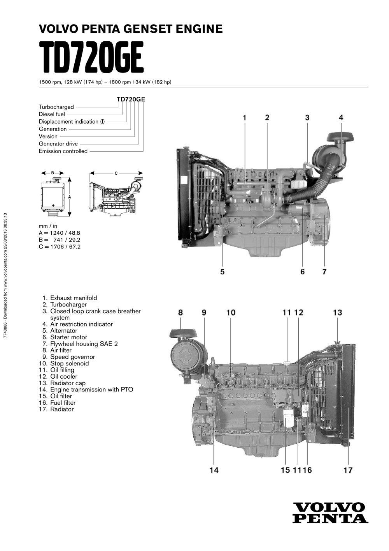 medium resolution of td720ge 1 2 pages td720ge volvo penta