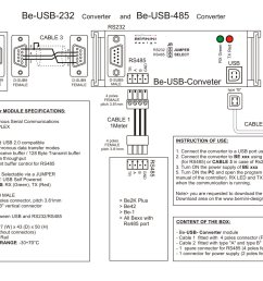 fancy db9 wiring diagram inspiration best images for wiring rj45 pinout diagram rs485 [ 1412 x 1000 Pixel ]