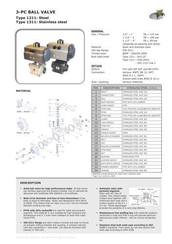 Todos los catálogos y folletos técnicos Dansk Ventil