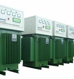 oil type immersed induction voltage stabilizer regulator tnsja ii 500kva 1  [ 1000 x 1000 Pixel ]