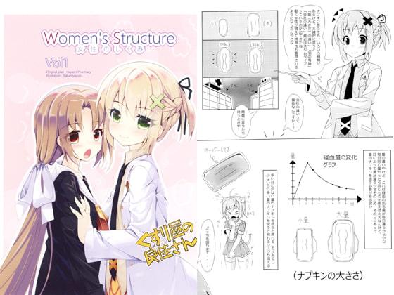 [カエルのきもち] Women's Structure 女性のしくみ Vol1