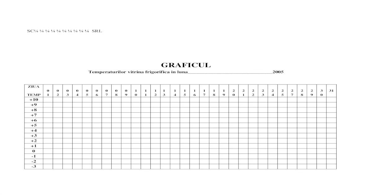Grafic Temperatura Frigider2