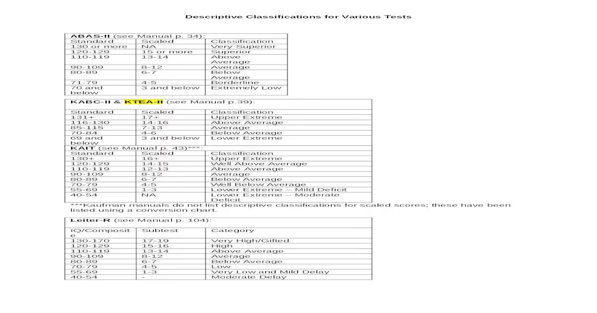 8 Descriptive Classifications
