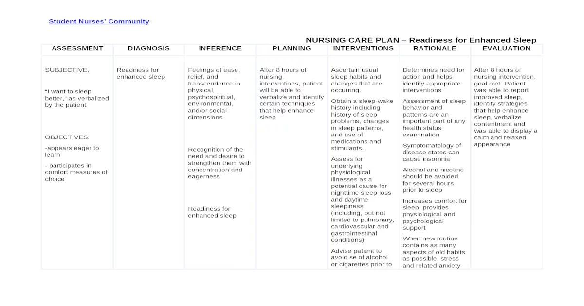 Nursing Care Plan for Readiness for Enhanced Sleep NCP