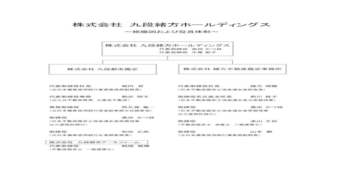 株式會社 九段緒方 ... - ogata- ??式會社 九段緒方ホールディングス ~組織図および役員體制~ 代表取締役社長 ...