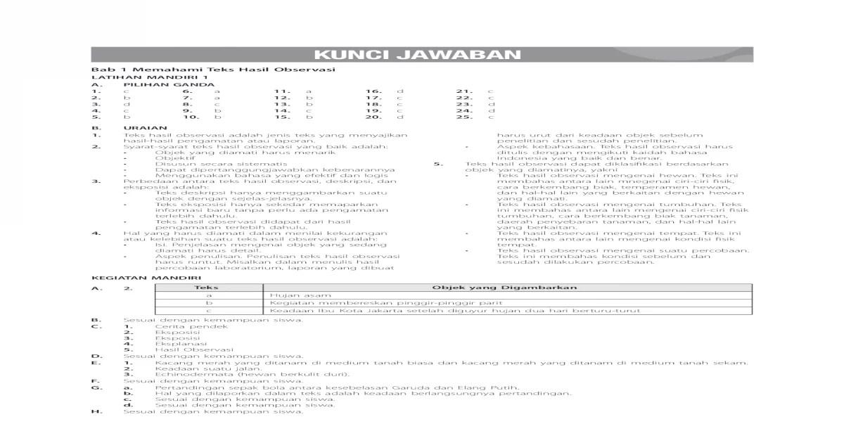 kunci jawaban Mandiri bahasa Indonesia SMP KUR 13.pdf