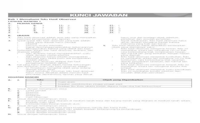Kunci Jawaban Buku Mandiri Bahasa Indonesia Kelas 9 Cute766