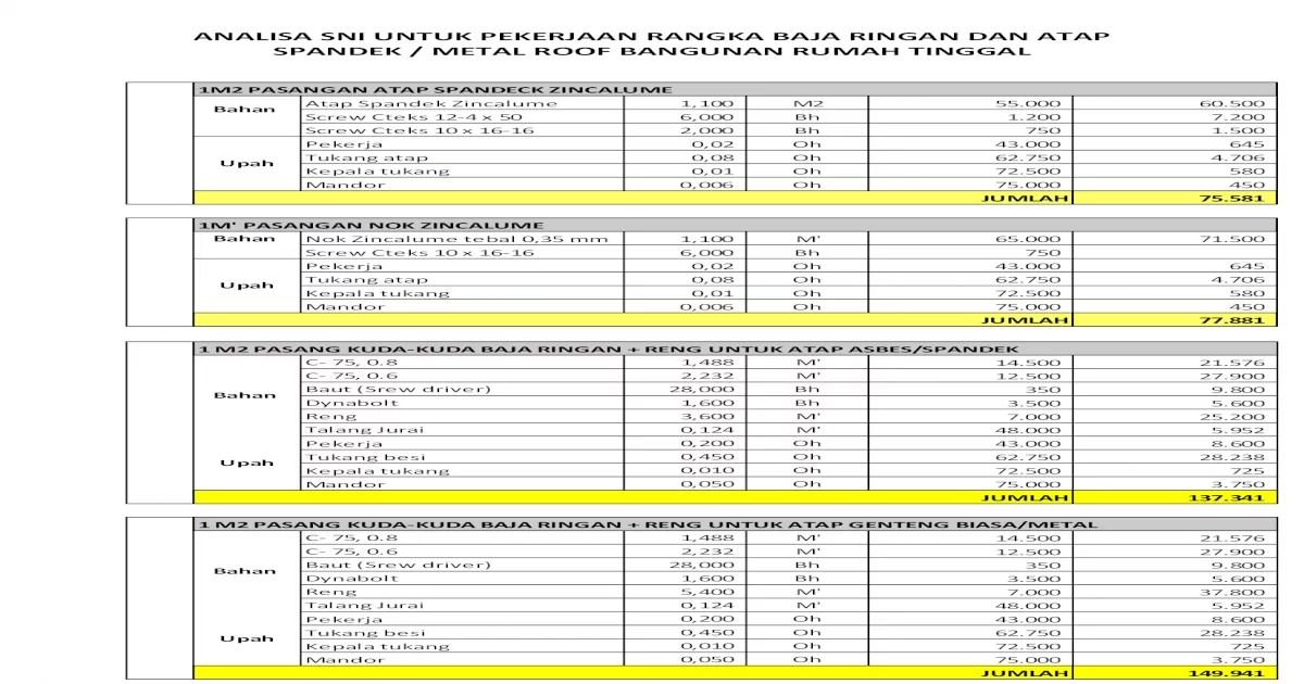 koefisien reng baja ringan analisa sni 2010 untk rangka dan atap