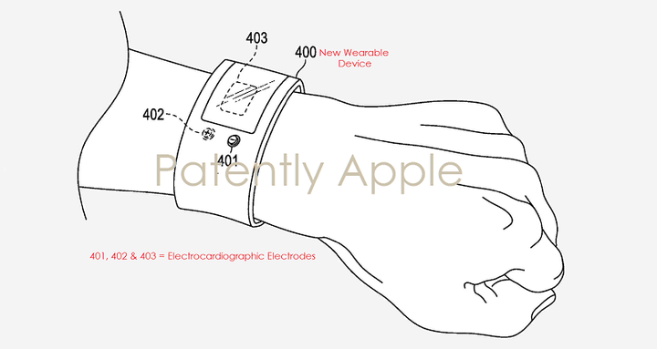 Apple's Next Wearable Might Be Able To Track Blood Sugar