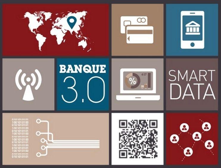Tendances Et Innovations Digitales Dans La Banque Et L