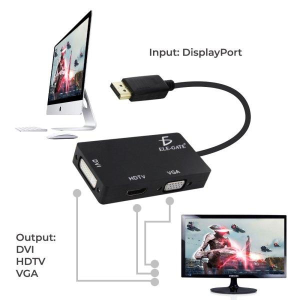 Adaptador 3 En 1 Dp Displayport A Hdmi Vga Dvi De Mac