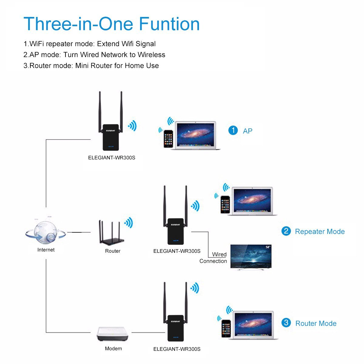 hight resolution of elegiant wifi range extender 300mbps wireless wifi repeater signal amplifier booster