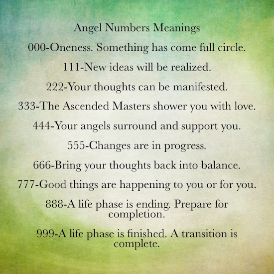 Signs from the Universe Decoding Repetitive Number