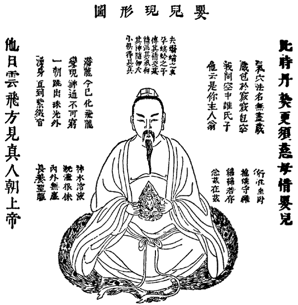 The Concept of Health According to Daoism in Comparison to