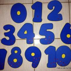 0 A 10 Club Car Battery Charger Wiring Diagram Numerais De Elo7 Numeros Em E V