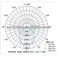 4 2 Smd Led Downlight 4 LED Spot Wiring Diagram ~ Odicis
