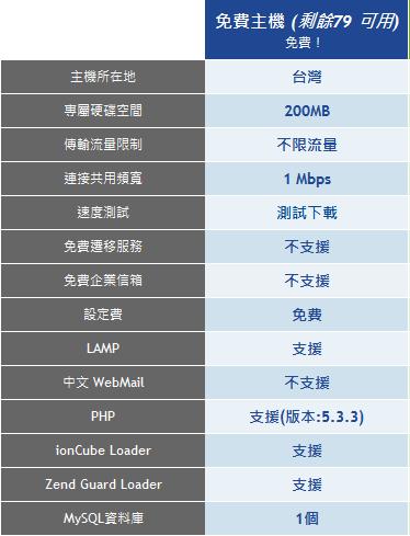 [威利080主機]台灣無限流量主機免費申請~~ - 第1张  | 軟硬e點通