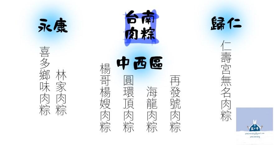 台南端午節吃肉粽,你心目中的肉粽真愛是哪間? 台南肉粽懶人包