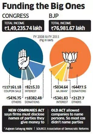 new companies act india