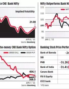 Traders turn back on bank stocks also the economic times rh economictimesdiatimes