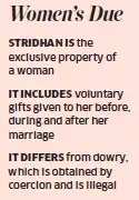 Economic abuse of estranged wife, denying stridhan amounts to domestic violence: SC