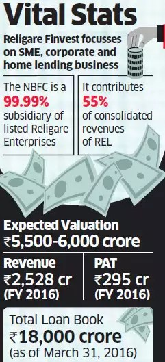Malvinder and Shivinder Singh in talks to sell Religare
