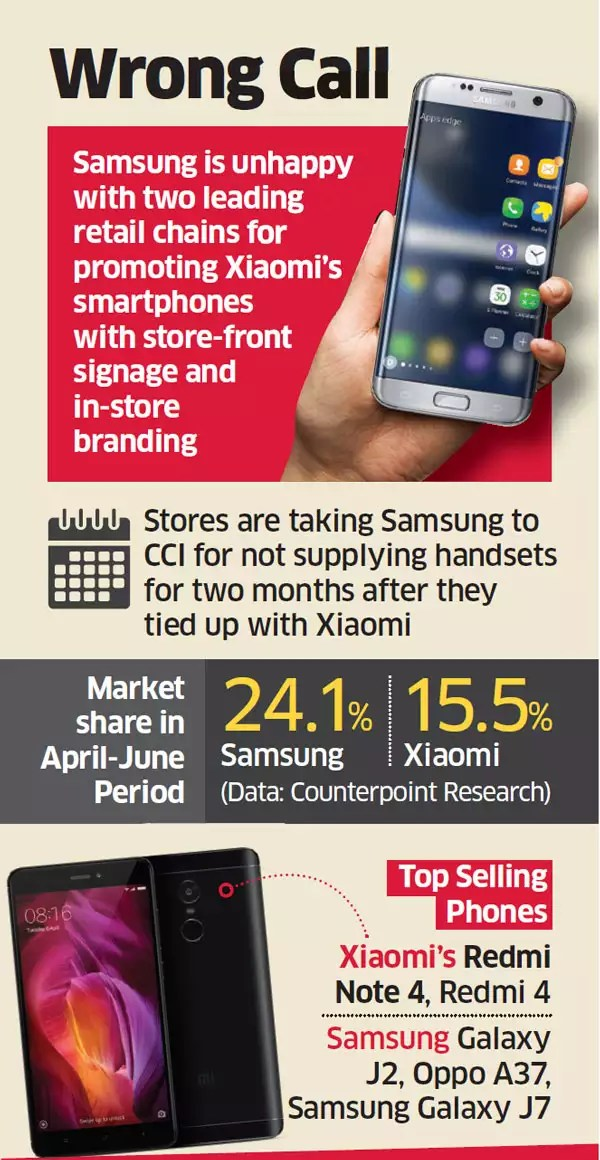 Retailers get hurt as Samsung-Xiaomi war intensifies