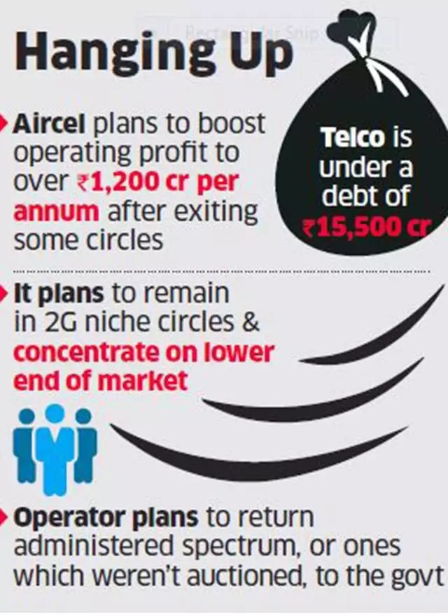 Aircel plans to halt services in six loss-making circles