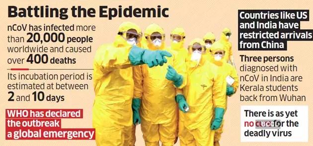 Coronavirus Treatment in India: Battling the epidemic: India ...